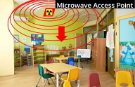 microwave acess point blog safe tech